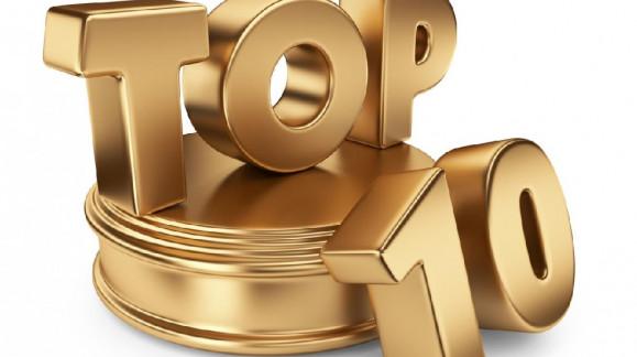 10 лучших статей 2018 года